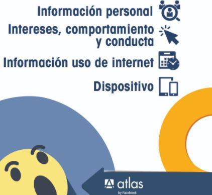 Facebook Atlas: ¿alguien lo recuerda?
