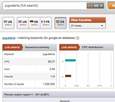 Keyword Research, un paso clave en tu estrategia SEO